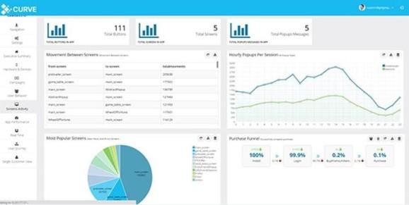 Israel's Gingee unveils Curve cross-platform tools for app metrics