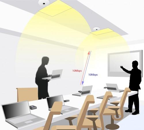 Scottish startup PureLiFi raises $2M to create wireless networks from light bulbs