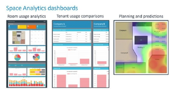 Arm launches Space Analytics so property managers can use buildings better
