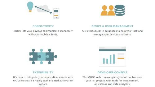 Mode takes $775K for cloud IoT platform