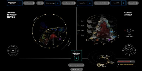 Wappier raises $4 million to power data visualization for apps and games