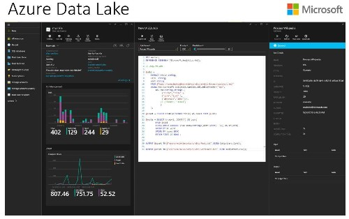 Microsoft launches Azure Data Lake Analytics with a new query language, U-SQL