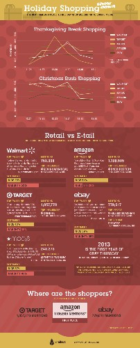 Retail versus e-tail: Here's who won the 2013 shopping season