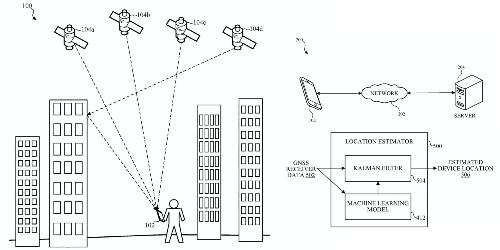 Apple seeks to patent machine learning correction of GPS estimates