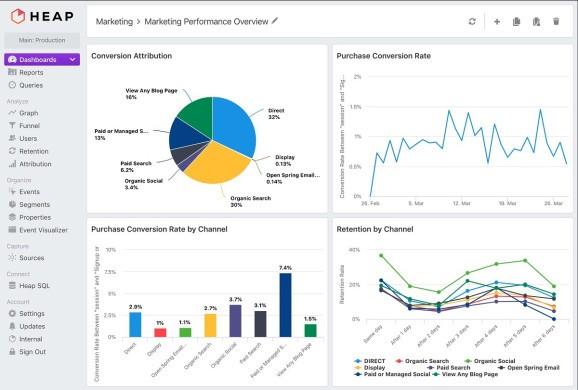 Heap launches behavioral attribution platform