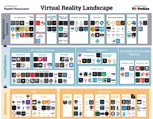 AR VR there yet? The experts weigh in on the growth of augmented and virtual reality
