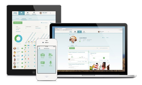 FreshGrade takes in $4.3M to get more teachers to take schoolwork digital