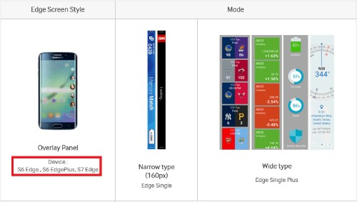 Samsung confirms Galaxy S7 edge on its own website