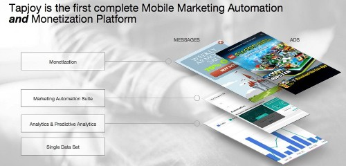 Tapjoy unveils 'complete marketing automation and monetization platform' for freemium mobile apps