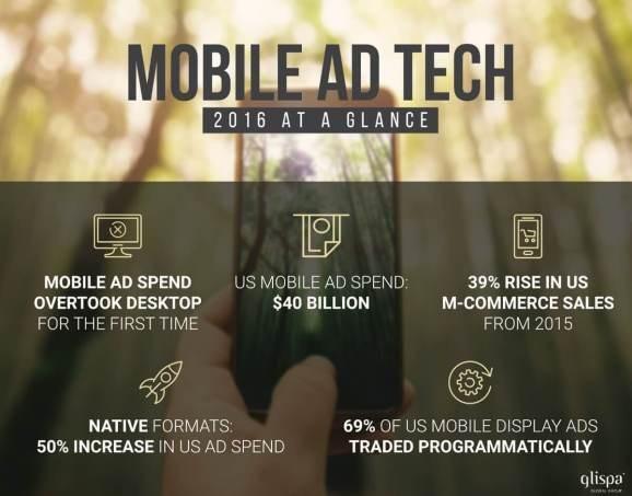 Mobile ad growth helps Glispa raise profits in 2016