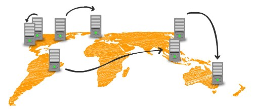 Amazon Web Services speeds can vary by up to 200X depending on region