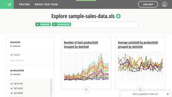 Popily launches a data visualization tool that's as easy to use as three clicks