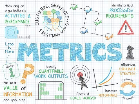 3 business metrics SaaS leaders must master (and stop arguing about)