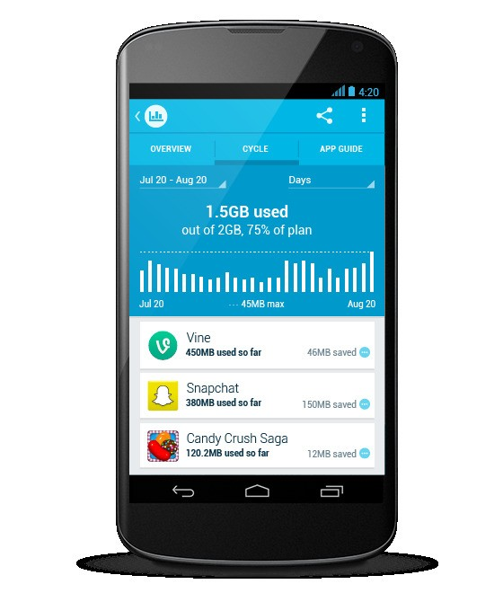 Onavo Count 2.0 for Android is the best-looking mobile data tracker yet