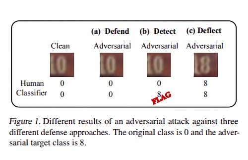 Google's AI detects adversarial attacks against image classifiers