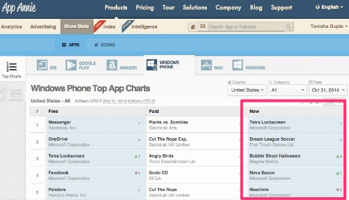 App Annie now tracks stats from Windows and Windows Phone stores