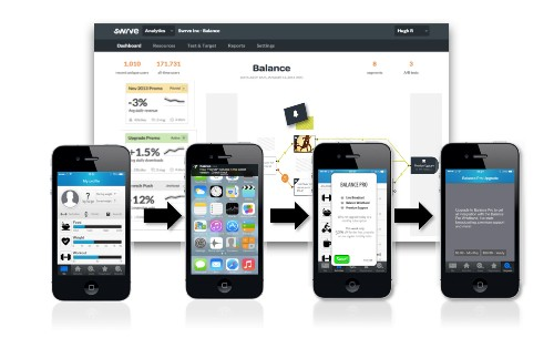 Swrve is marketing automation for in-app monetization — 75 billion mobile actions a month