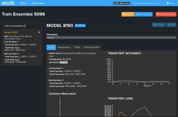 Deep learning startup Ersatz Labs suspends development of its cloud service