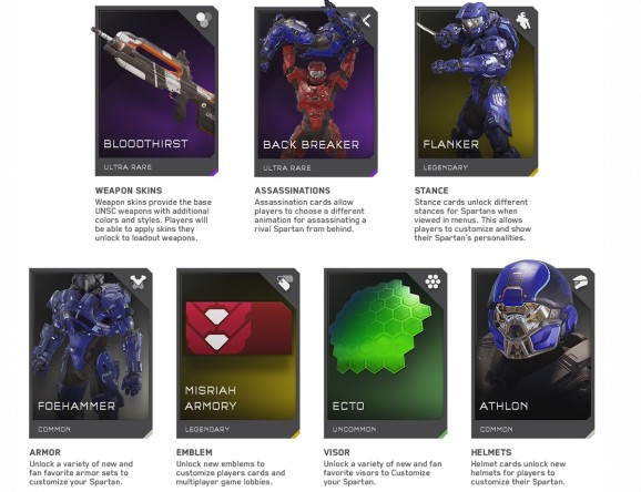 343 Industries describes the requisitions system for Halo 5: Guardians multiplayer
