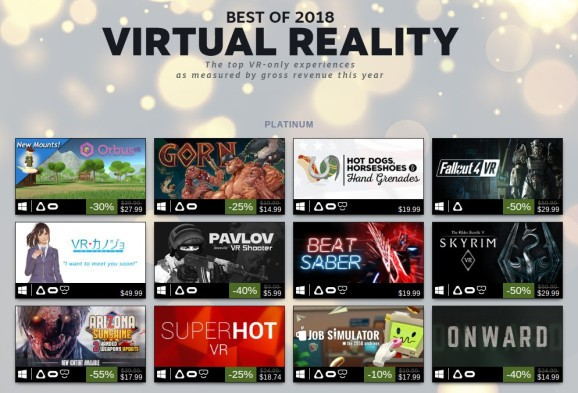 Valve reveals Steam VR's 100 best-selling games for 2018