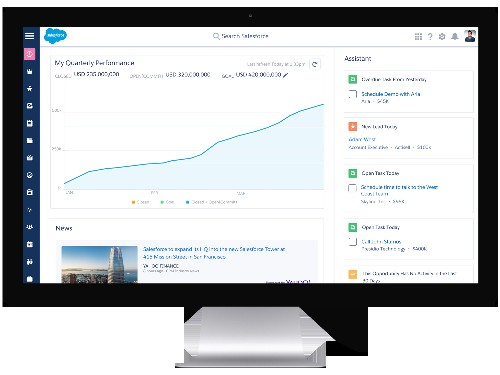 Salesforce redesigns Sales Cloud with the Lightning Experience, launches Financial Services Cloud