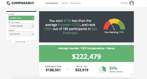Docstoc cofounder's next startup uses crowd info to show how much you should be paid