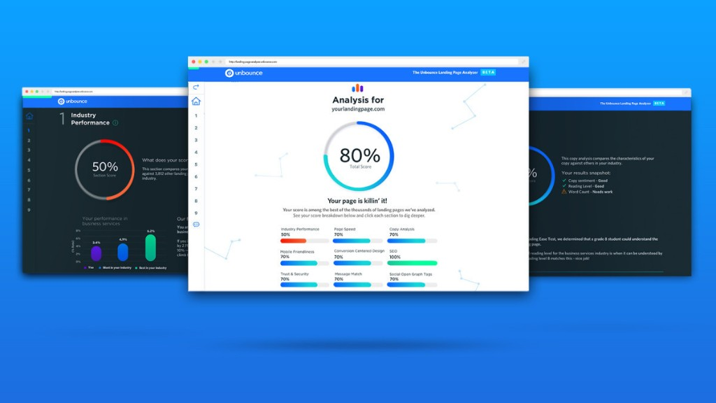 Unbounce launches AI-powered landing page analyzer after 8 years of training