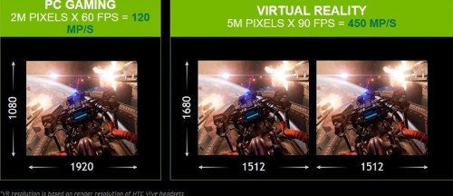 Micron ramps up its GDDR6 graphics memory for crypto miners, gaming, and VR