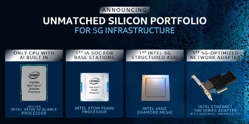 Intel debuts 5G server and base station chips, plus a PC network card