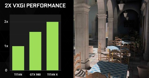 Nvidia's Titan X can run Evolve at 74 fps in 4K resolution