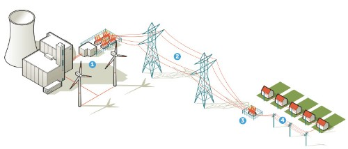 Clean tech startup Choose Energy grabs $4M from Kleiner Perkins