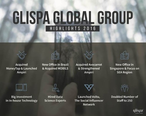 Mobile ad growth helps Glispa raise profits in 2016