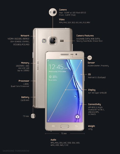 Samsung launches the Z3, a $130 Tizen-based smartphone designed with India in mind