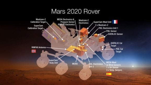 NASA's new Mars 2020 Rover is the next step in determining if humans could survive on the red planet