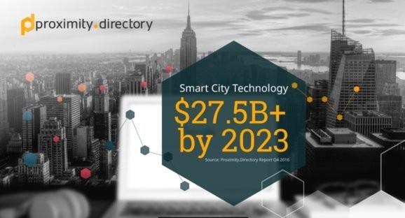 Smarter Cities - Magazine cover