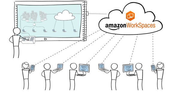 Amazon steps into desktop virtualization with WorkSpaces, an assault on VMware