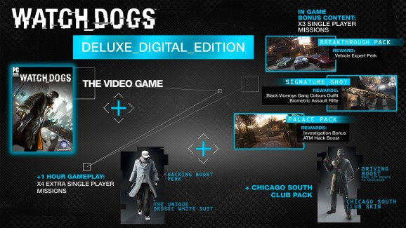 Watch Dog digital deluxe preorder coupon nets PC gamers 25% off