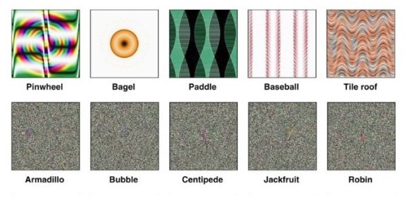 Humans can predict how machines (mis)classify adversarial images