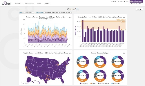 Looker brings big data sets to your dashboard