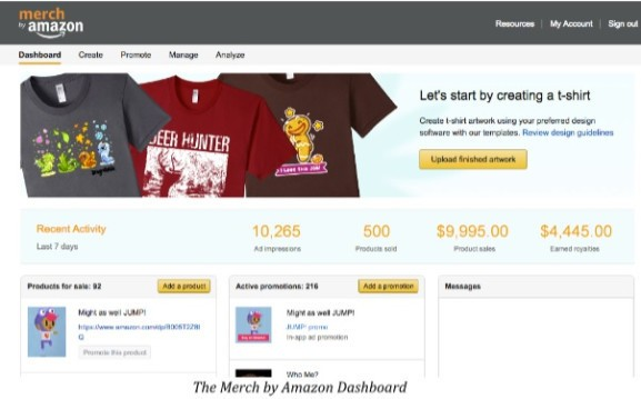 Amazon helps game devs make money through self-serve T-shirt sales
