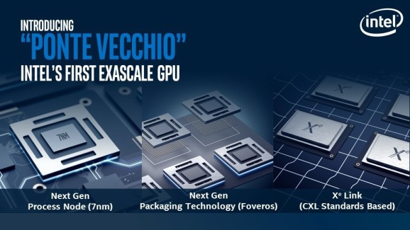 Intel reveals its Ponte Vecchio GPU for the datacenter