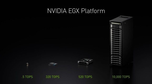 Nvidia EGX takes AI computing to the edge of the network