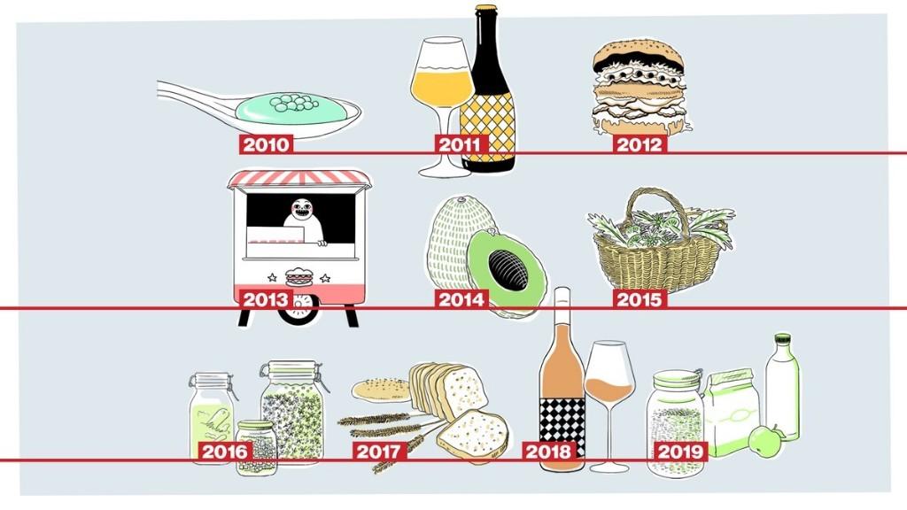 Le 10 mode alimentari degli anni '10: la lista