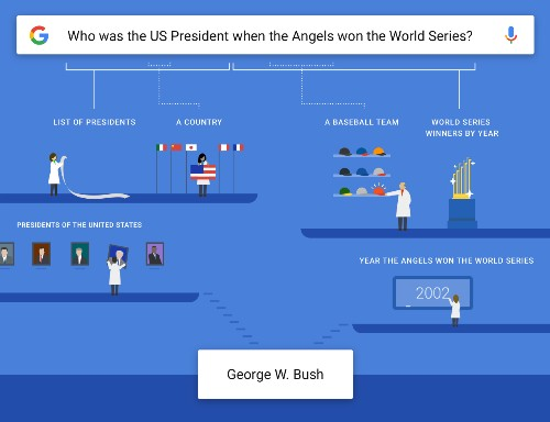 Google is getting even smarter about answering your complex questions