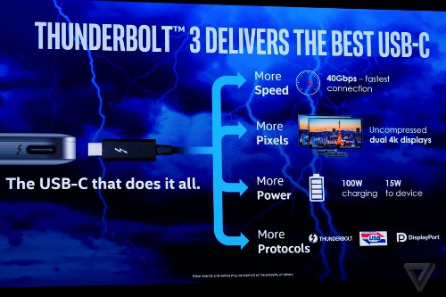 Intel admits USB-C is the connector of the future by adopting it for Thunderbolt 3