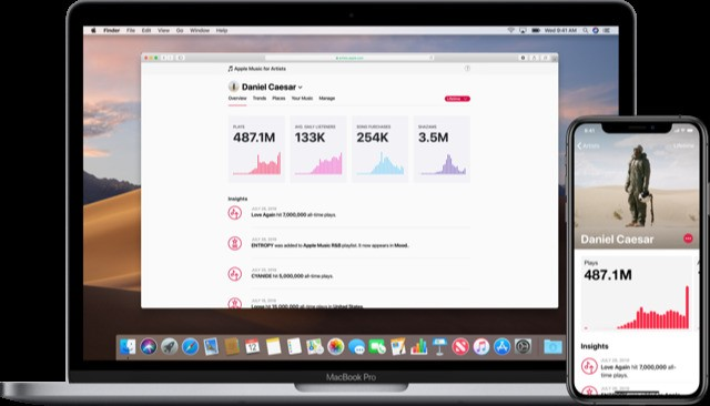 Apple Music's analytics dashboard for artists is now available for all