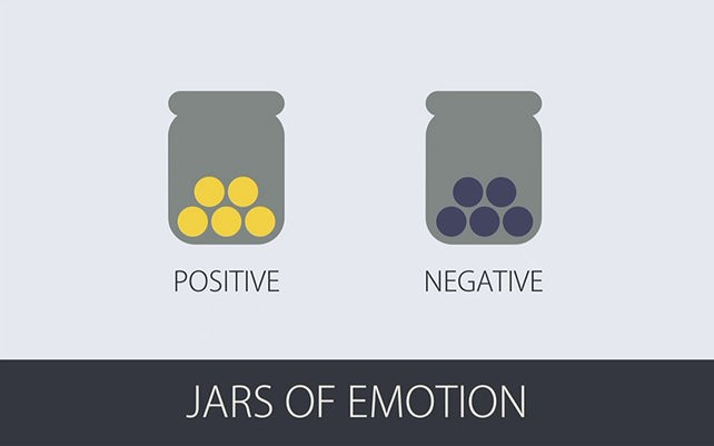 Google makes Android design decisions using 'jars of emotion'