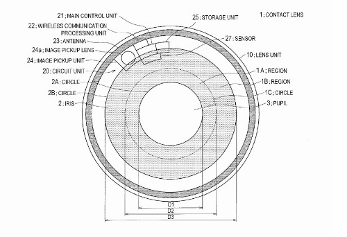 Sony wants to patent a contact lens camera with image stabilization and autofocus