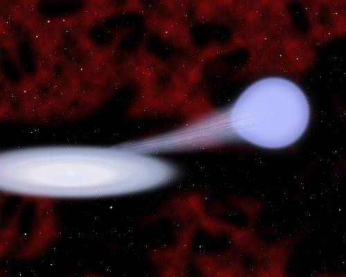 Scientists discover a new class of mini-supernova