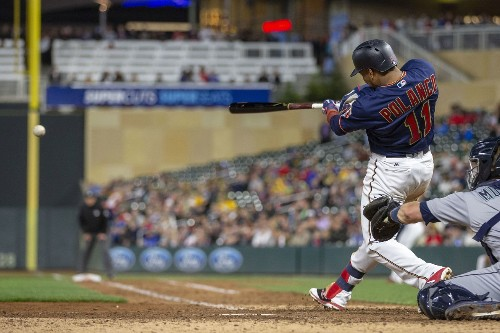 Minnesota Twins Series Preview: The Royals would probably rather see Arnold and DeVito